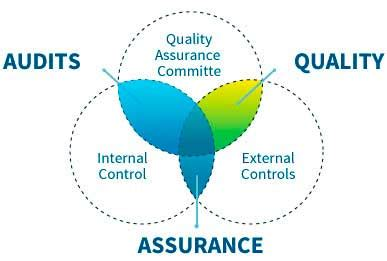 Pharma Quality Assurance: Resume - IndianJobTalks