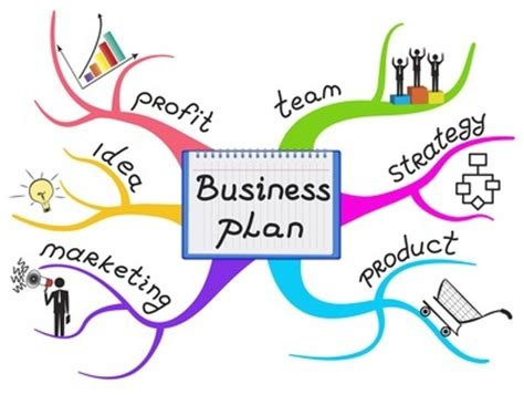 23 Simple Business Plan Examples PDF, Word, Pages